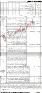 Assistant Account Officer Jobs at Balochistan Provincial Library 2021