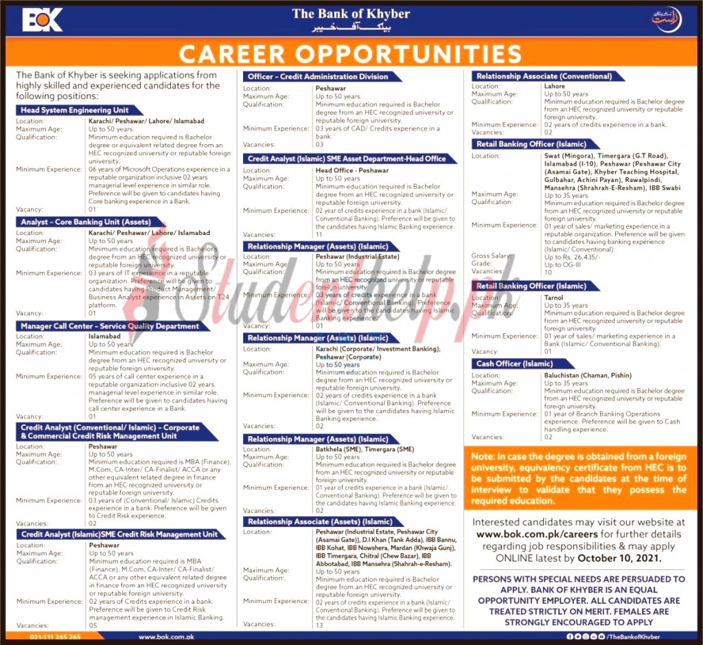 Head System Engineering Unit Jobs 2021 at The Bank of Khyber