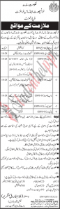 Driver Jobs at Transport and Mass Transit Department Sindh 2021