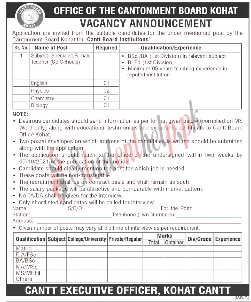 Subject Specialist Jobs at Cantt Board Institution's Kohat 2021